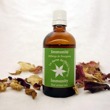 Gemmothérapie Synergies Immunité